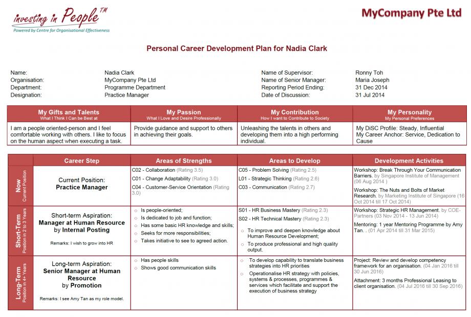 Talent Management - Personal Career Development Plan (Kaufmann, 2014)